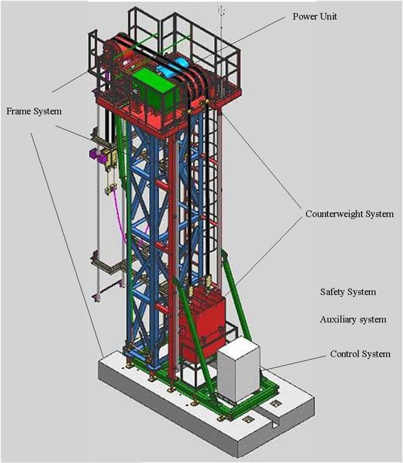 belt tower oil pump jack