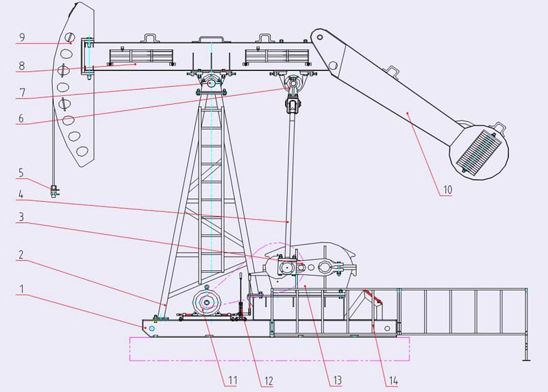 diameter adjust-moment regulate pumping unit structure