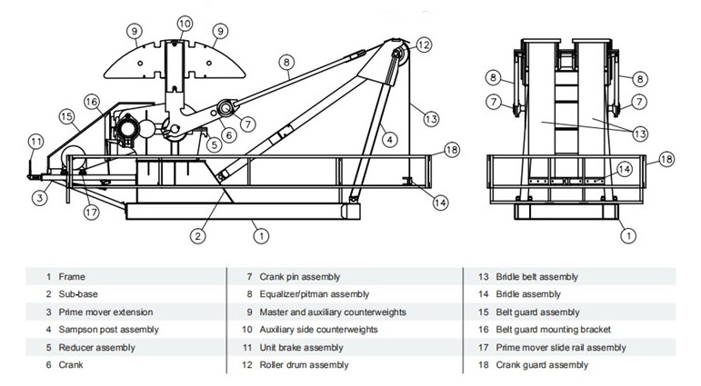 low profile pumping units tructure diagram