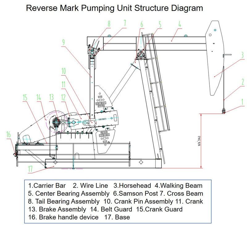 reverse mark pumping unit structure diagram